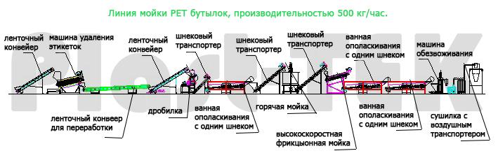shema2_rus_1